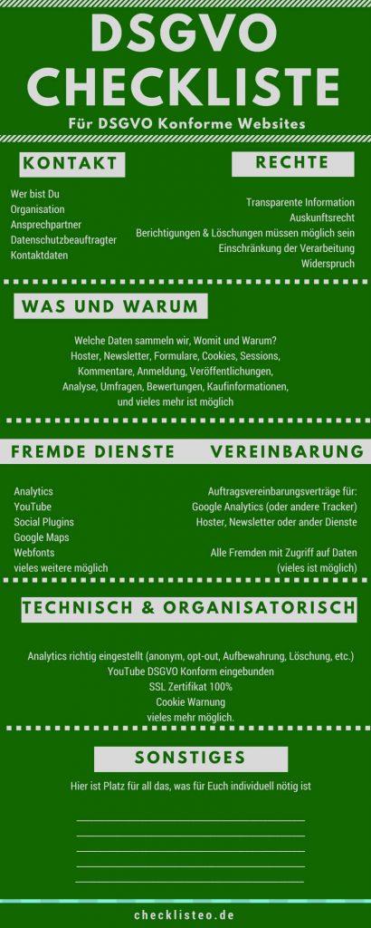 DSGVO Checkliste für Websites infografik