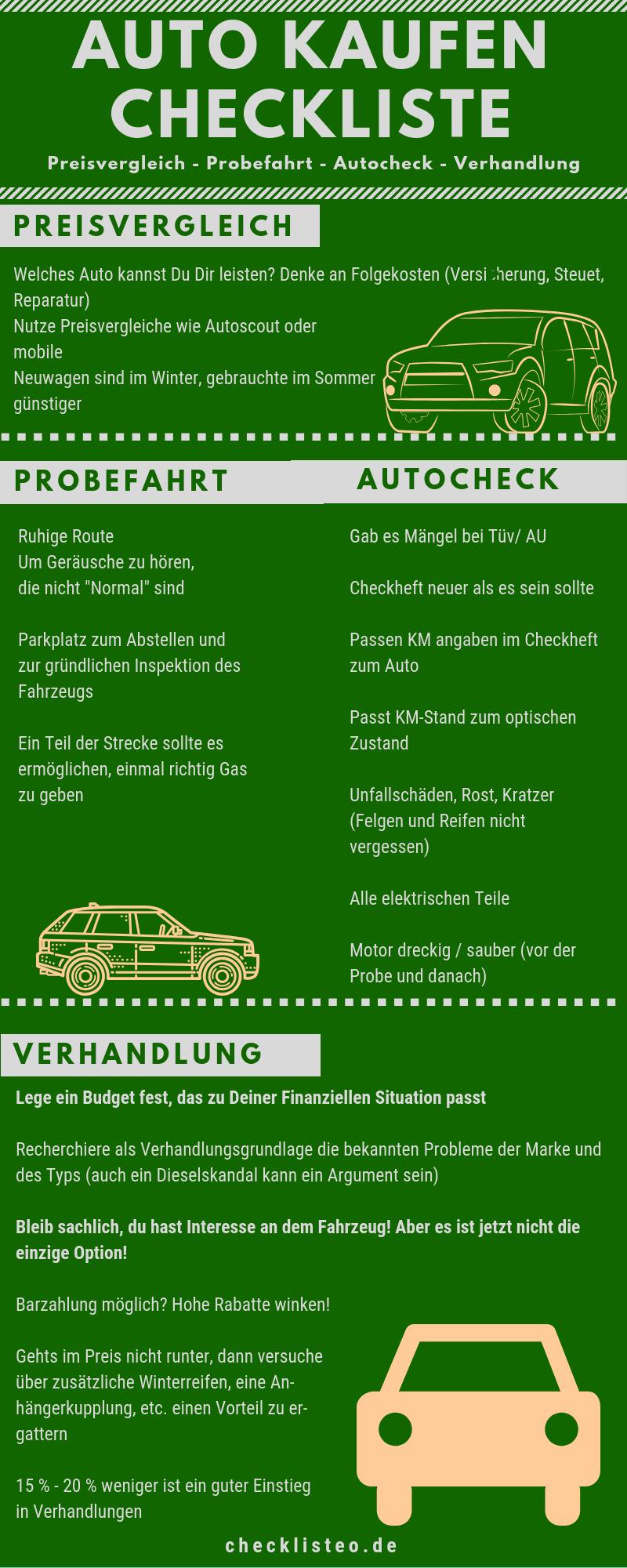 Auto kaufen Checkliste